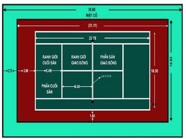 Kích thước sân quần vợt
